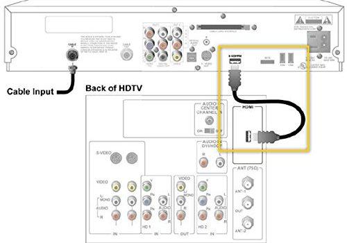 Rankie 2-Stücke 1,8m 4K HDMI Kabel Hochgeschwindigkeits Ethernet, 3D, 4K und Audio-Return Schwarz