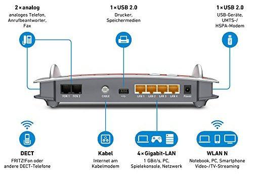 AVM Fritz!Box 6430 Cable WLAN N DOCSIS-3.0-Kabelmodem für Kabelanschluss, bis 450Mbit/s 2,4 GHz, VoIP-Telefonanlage, DECT-Basis