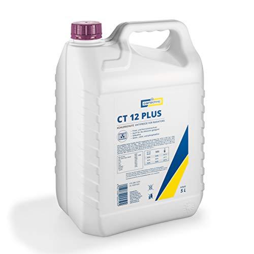 Top 7 Kühlmittel Jm 12 PLUS – Frostschutz für Kühlsysteme