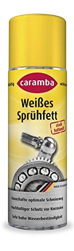Top 9 Caramba Sprühfett – Betriebsstoffe & Fette